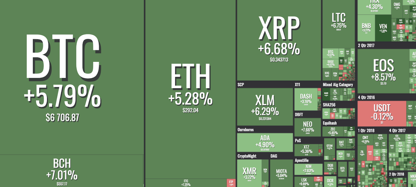 On Bitmex and the Current Global Crypto Markets Conditions – We help
