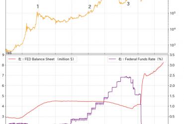 bitbank tapering bitcoin